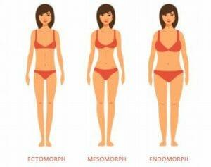 Come allenarsi e alimentarsi durante il ciclo mestruale